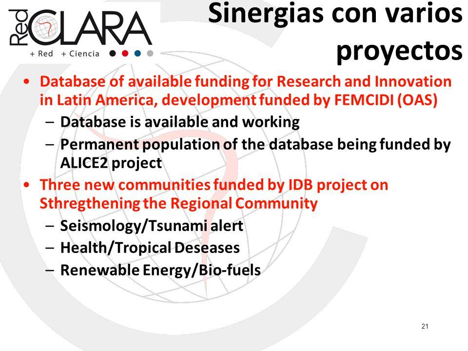 Sinergias con varios proyectos