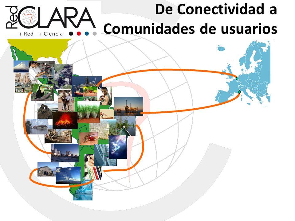 De Conectividad a Comunidades de usuarios
