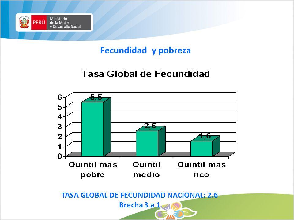 TASA GLOBAL DE FECUNDIDAD NACIONAL: 2.6