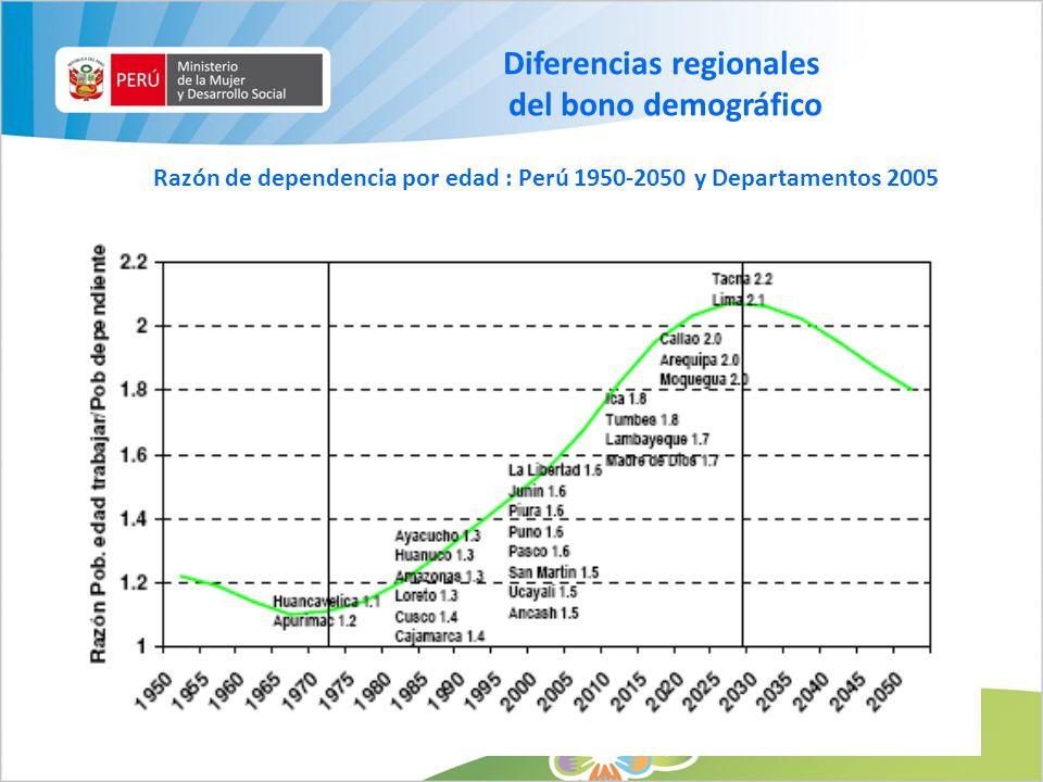 Diferencias regionales del bono demográfico