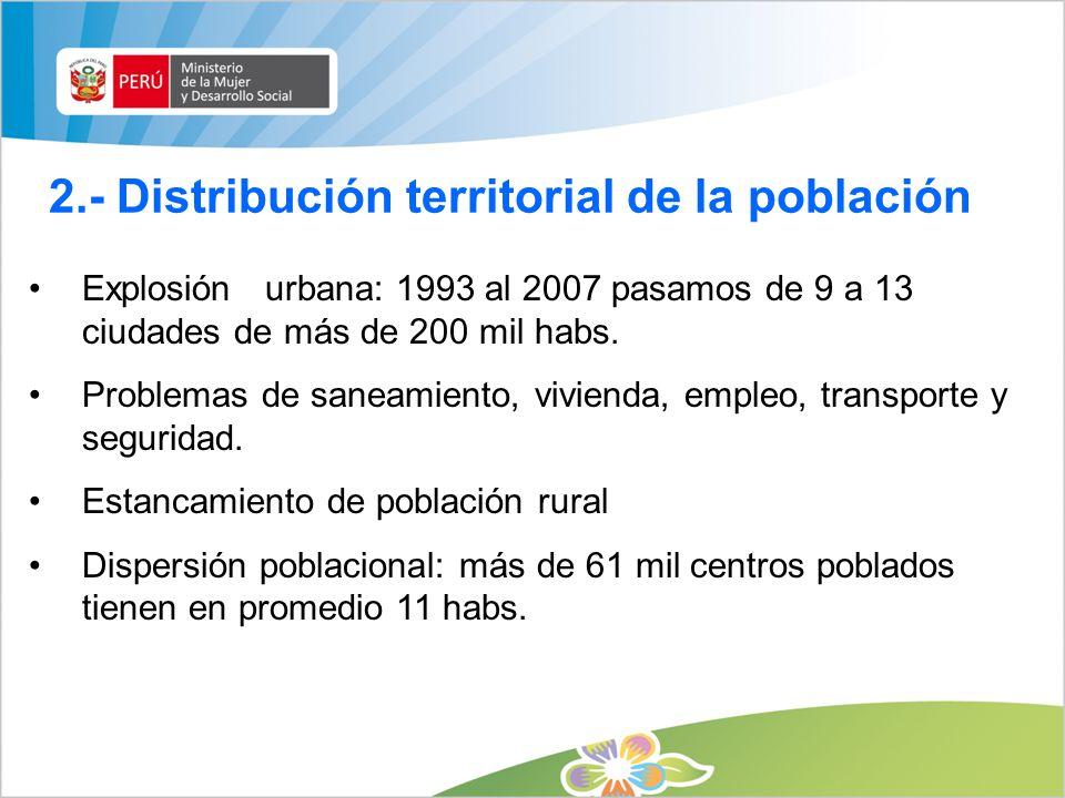 2.- Distribución territorial de la población