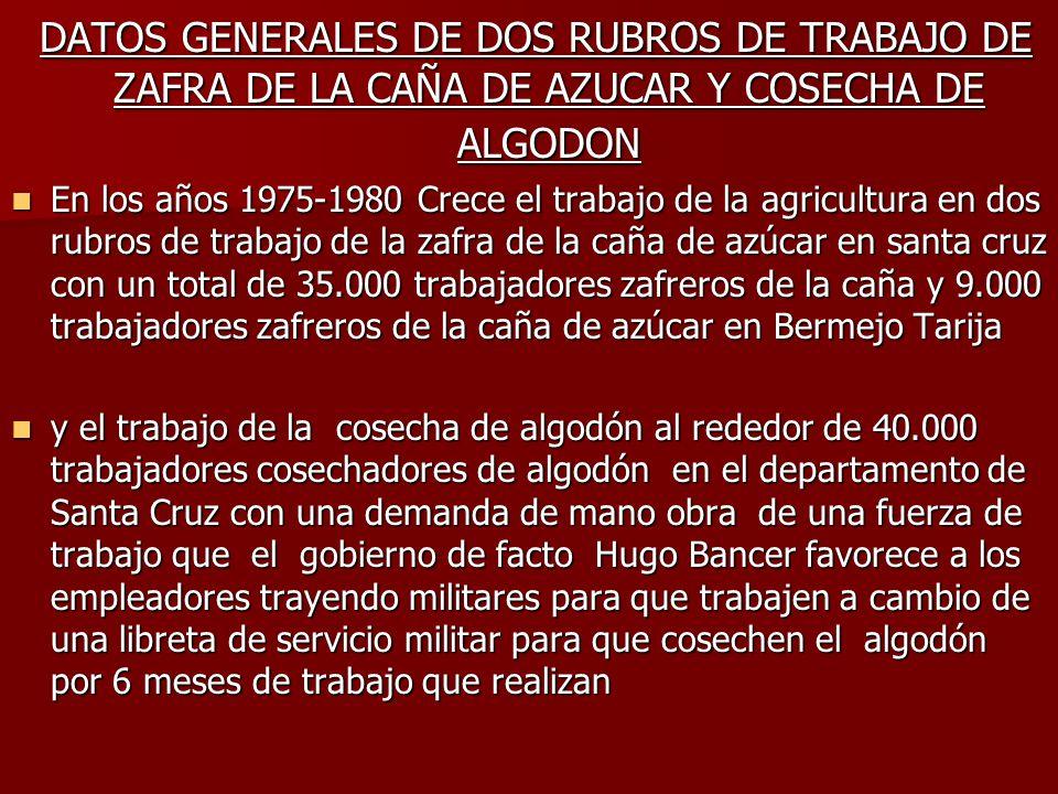 DATOS GENERALES DE DOS RUBROS DE TRABAJO DE ZAFRA DE LA CAÑA DE AZUCAR Y COSECHA DE ALGODON