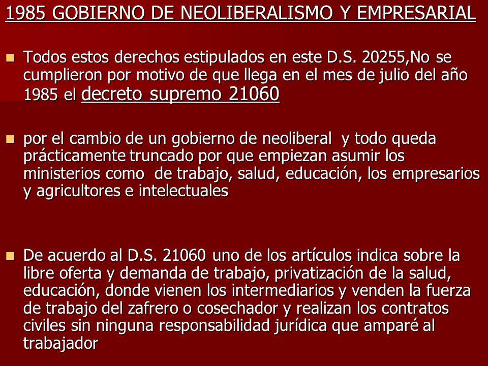 1985 GOBIERNO DE NEOLIBERALISMO Y EMPRESARIAL