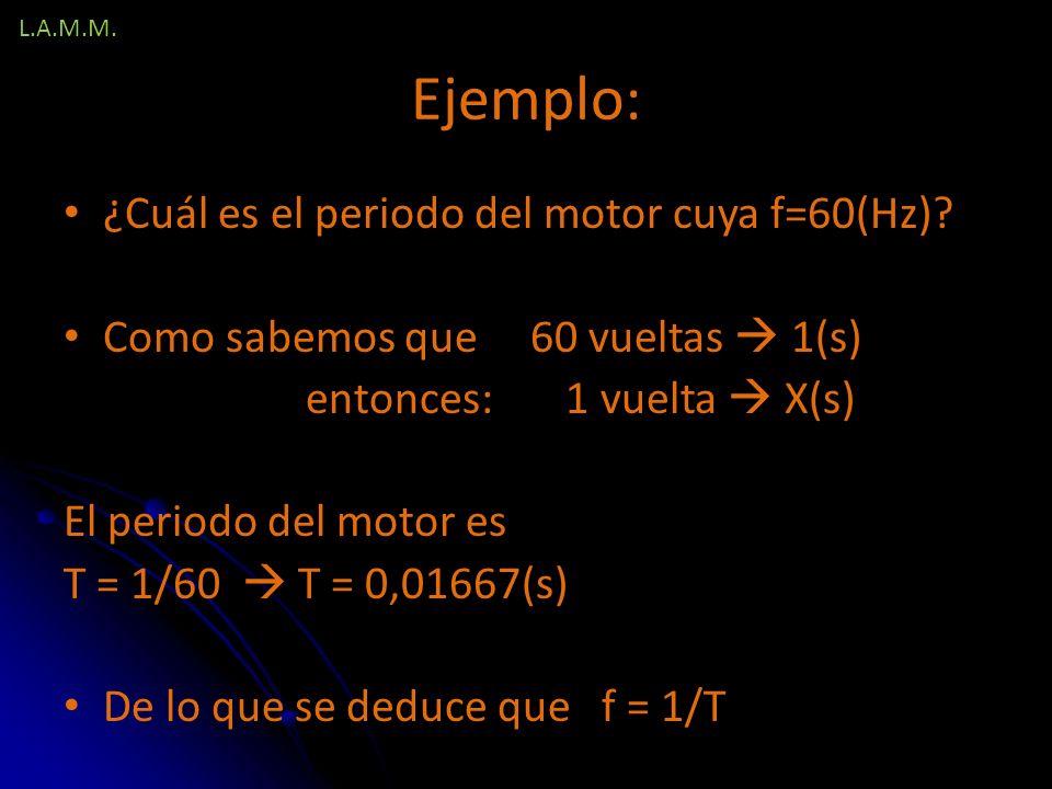 Ejemplo: ¿Cuál es el periodo del motor cuya f=60(Hz)