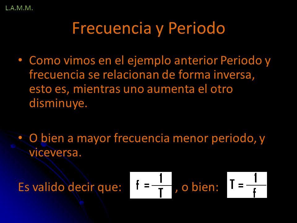 L.A.M.M. Frecuencia y Periodo.