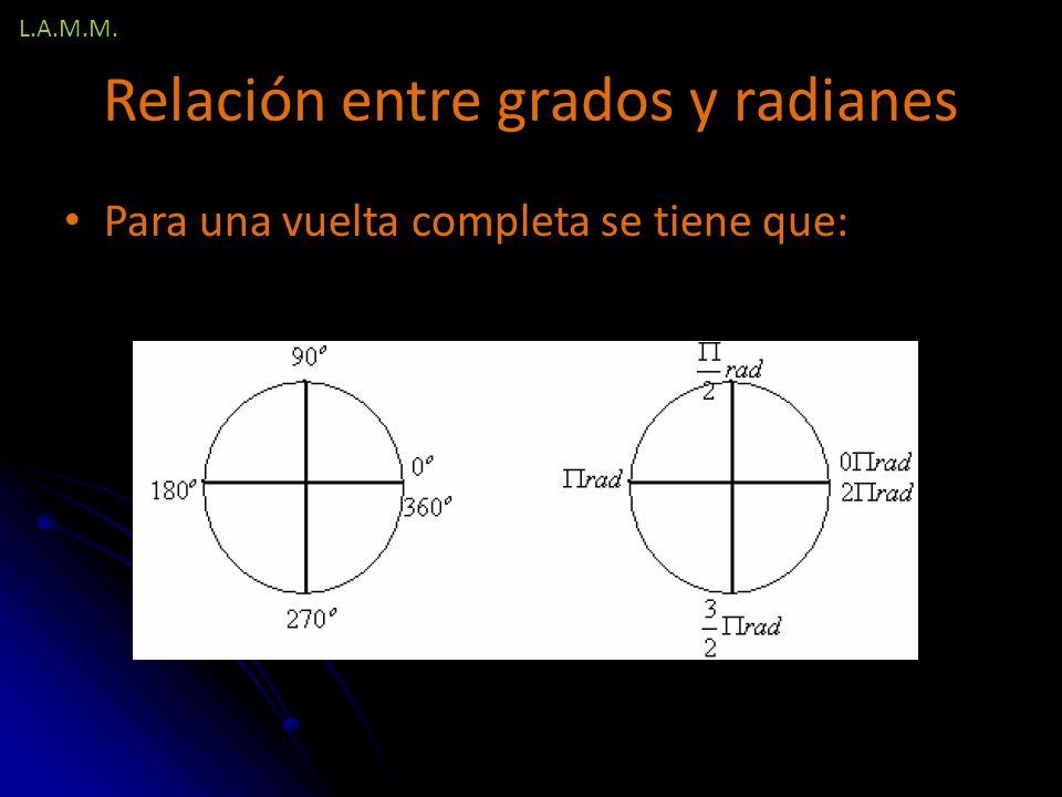 Relación entre grados y radianes