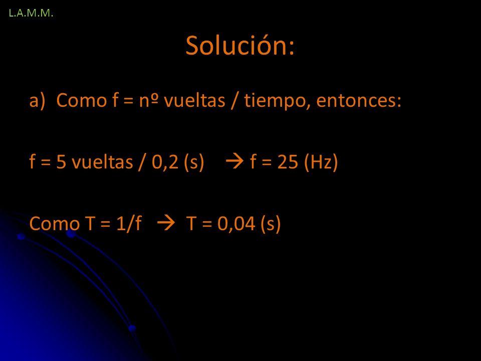 Solución: Como f = nº vueltas / tiempo, entonces: