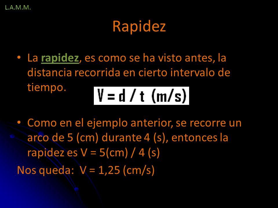 L.A.M.M. Rapidez. La rapidez, es como se ha visto antes, la distancia recorrida en cierto intervalo de tiempo.