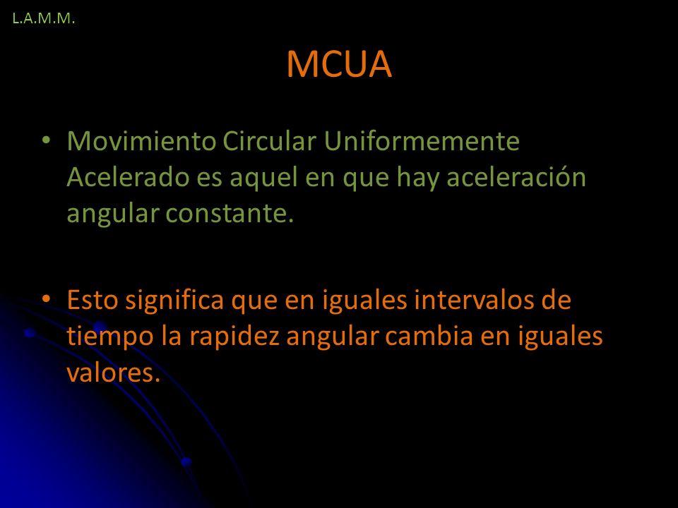 L.A.M.M. MCUA. Movimiento Circular Uniformemente Acelerado es aquel en que hay aceleración angular constante.