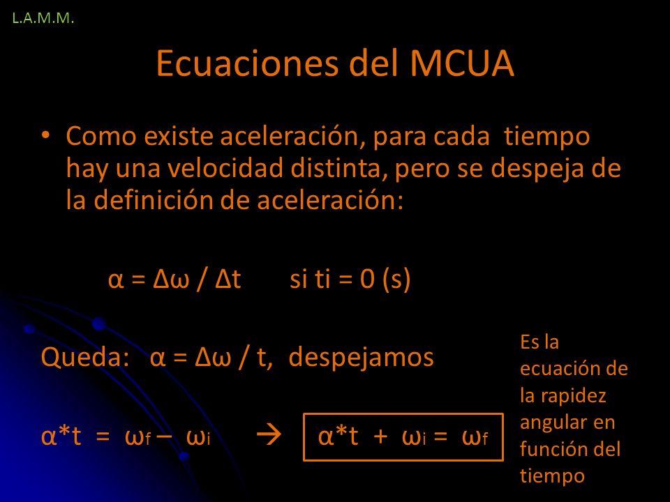 L.A.M.M. Ecuaciones del MCUA.