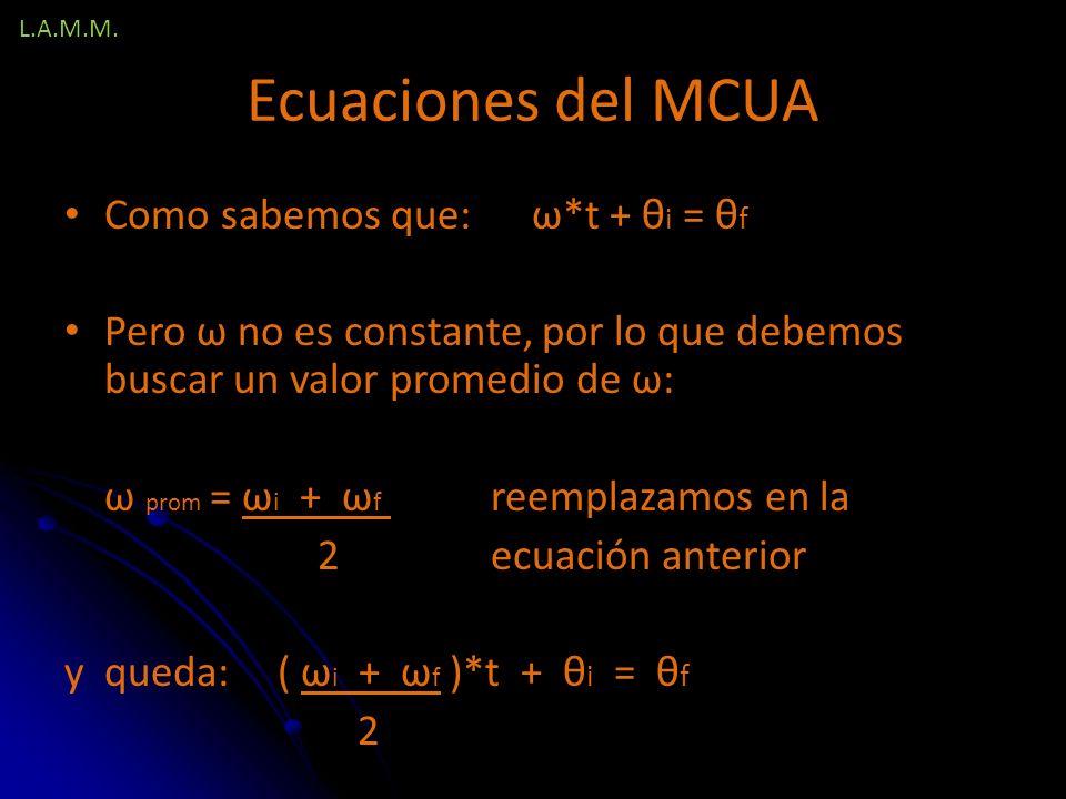 Ecuaciones del MCUA Como sabemos que: ω*t + θi = θf