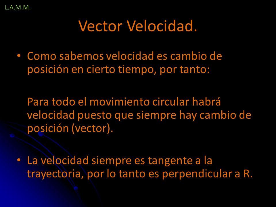 L.A.M.M. Vector Velocidad. Como sabemos velocidad es cambio de posición en cierto tiempo, por tanto: