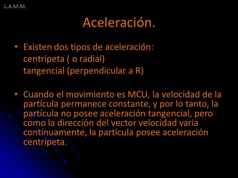 Aceleración. Existen dos tipos de aceleración: centrípeta ( o radial)