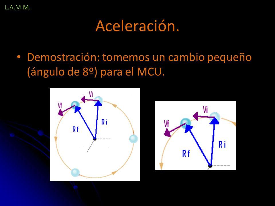L.A.M.M. Aceleración. Demostración: tomemos un cambio pequeño (ángulo de 8º) para el MCU.