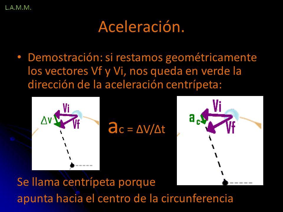 L.A.M.M. Aceleración. Demostración: si restamos geométricamente los vectores Vf y Vi, nos queda en verde la dirección de la aceleración centrípeta: