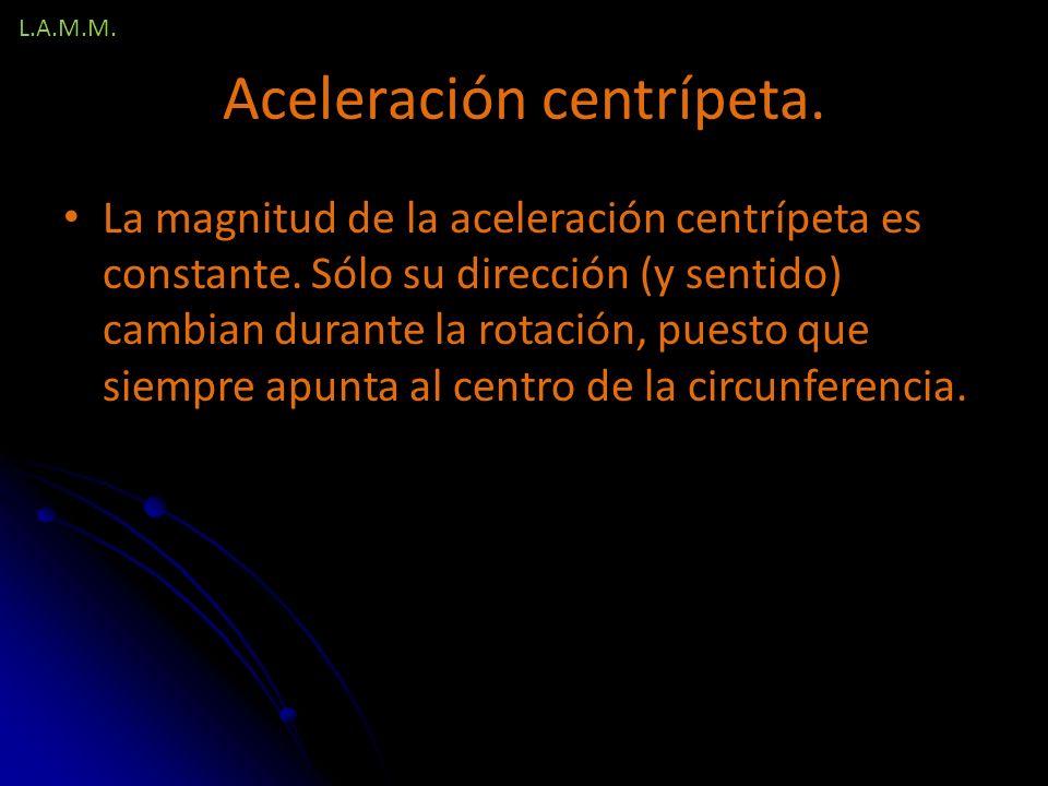 Aceleración centrípeta.