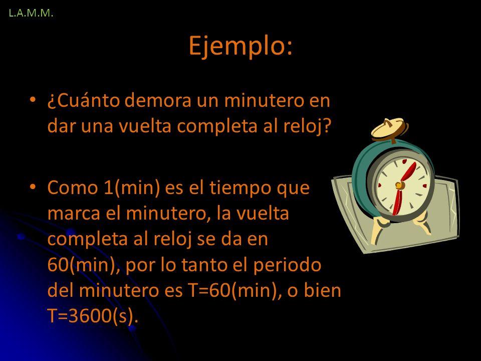 L.A.M.M. Ejemplo: ¿Cuánto demora un minutero en dar una vuelta completa al reloj