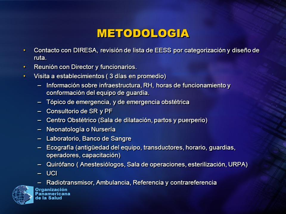 METODOLOGIA Contacto con DIRESA, revisión de lista de EESS por categorización y diseño de ruta. Reunión con Director y funcionarios.