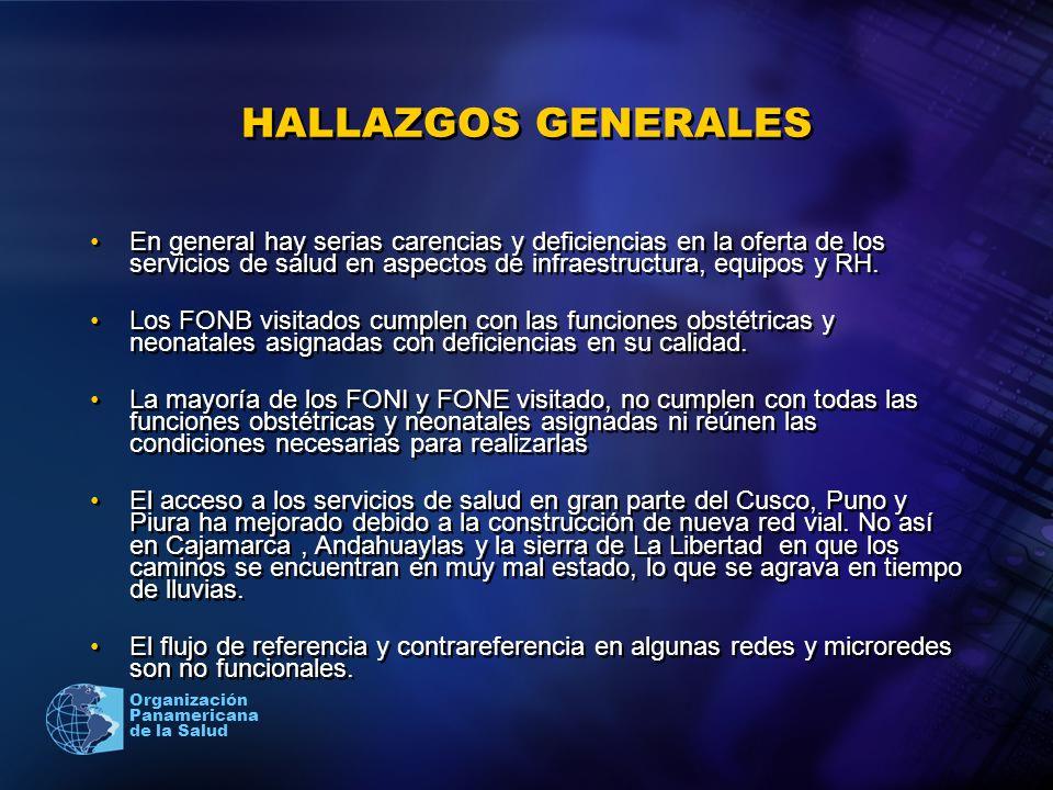 HALLAZGOS GENERALES