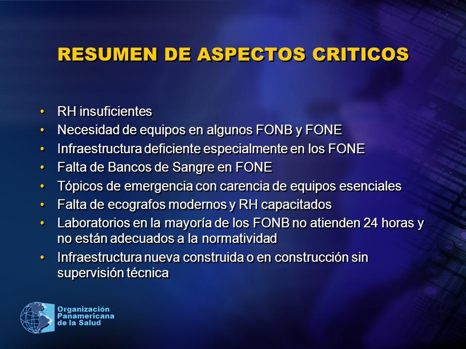RESUMEN DE ASPECTOS CRITICOS