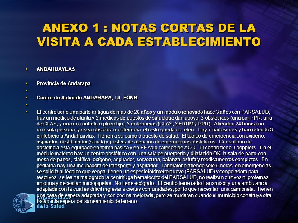 ANEXO 1 : NOTAS CORTAS DE LA VISITA A CADA ESTABLECIMIENTO
