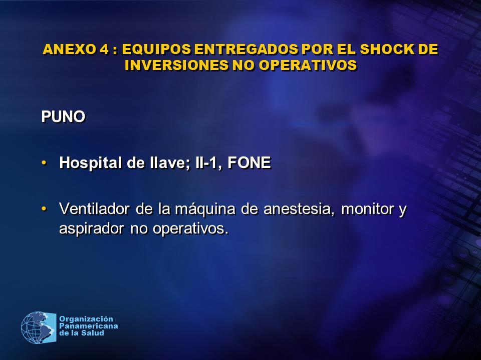 ANEXO 4 : EQUIPOS ENTREGADOS POR EL SHOCK DE INVERSIONES NO OPERATIVOS