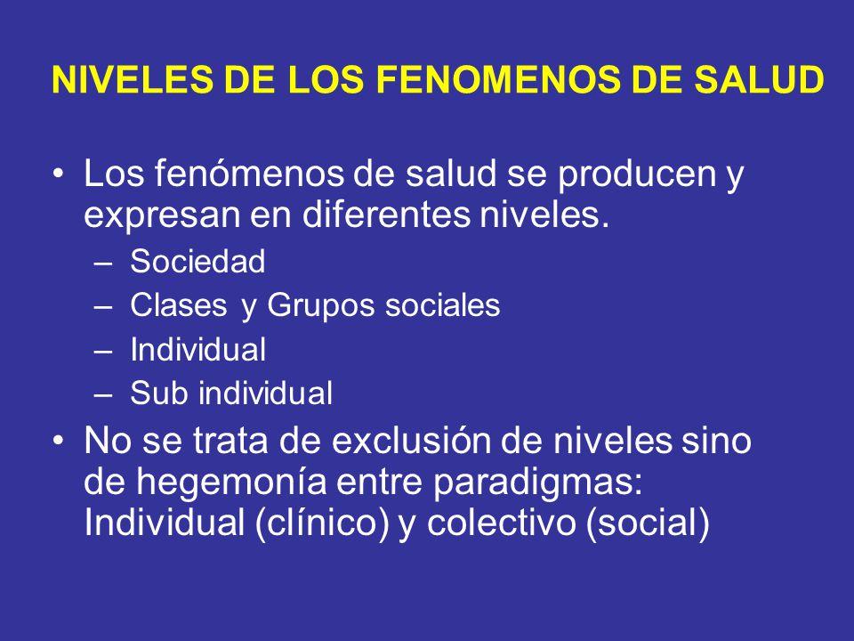 NIVELES DE LOS FENOMENOS DE SALUD
