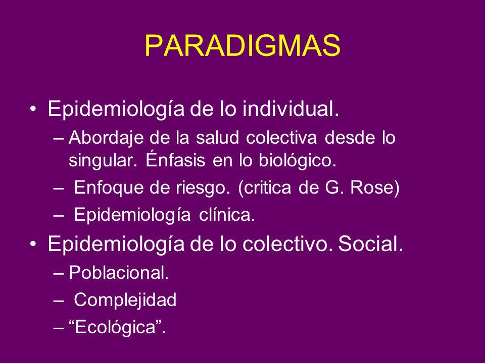 PARADIGMAS Epidemiología de lo individual.
