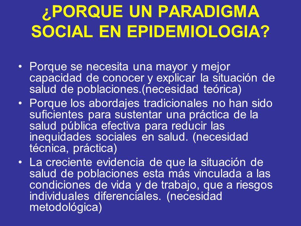 ¿PORQUE UN PARADIGMA SOCIAL EN EPIDEMIOLOGIA