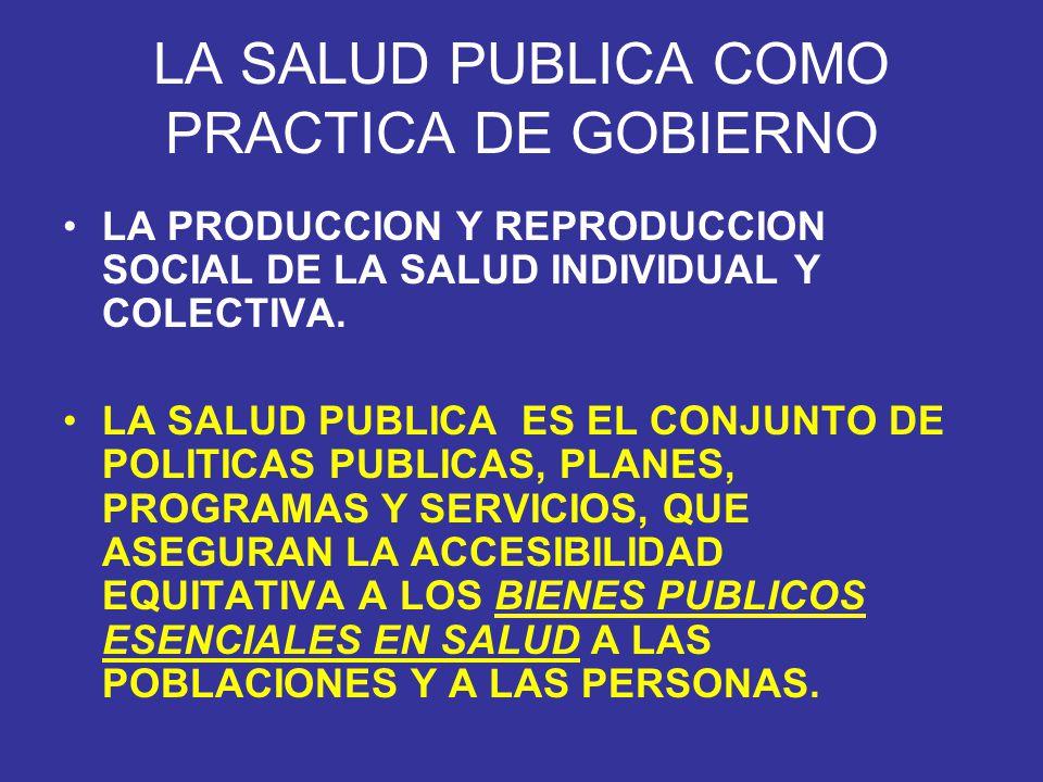 LA SALUD PUBLICA COMO PRACTICA DE GOBIERNO