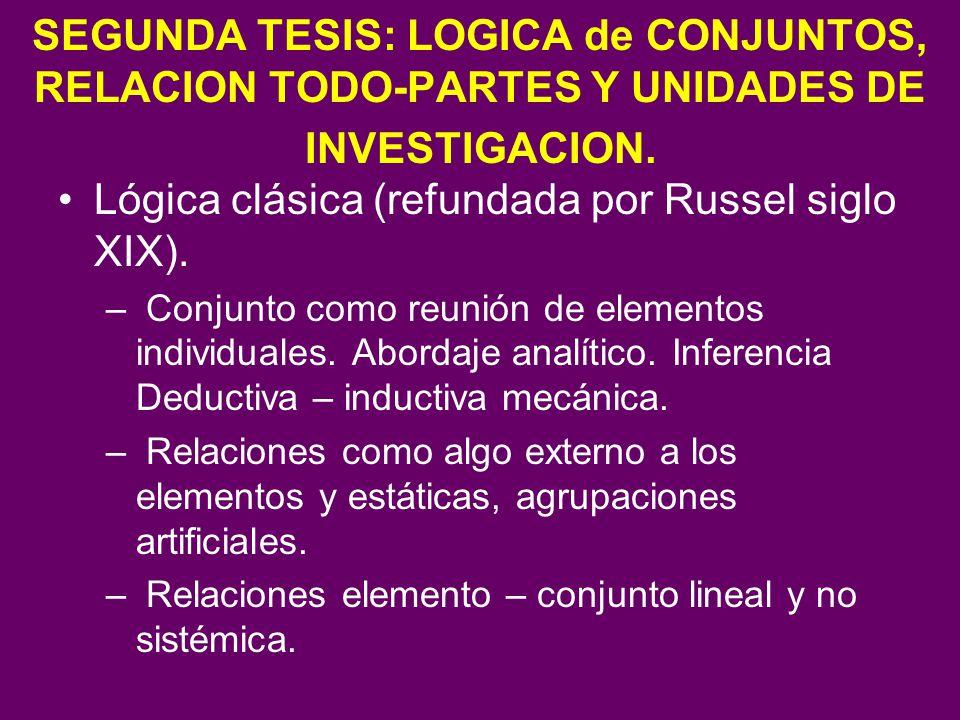 Lógica clásica (refundada por Russel siglo XIX).