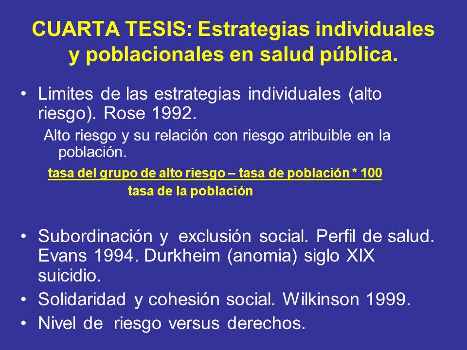 CUARTA TESIS: Estrategias individuales y poblacionales en salud pública.