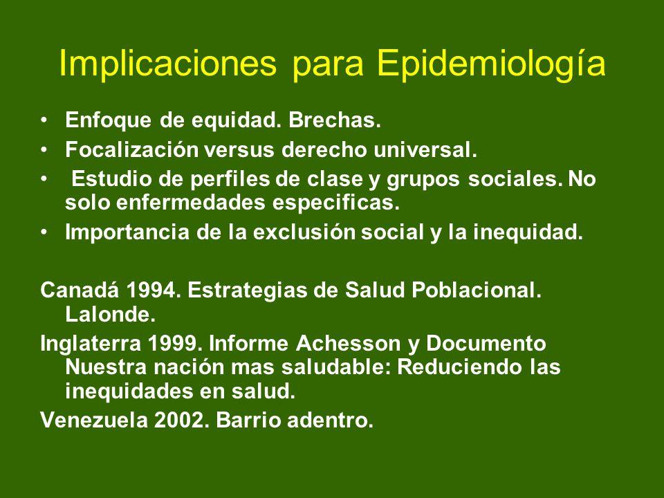 Implicaciones para Epidemiología