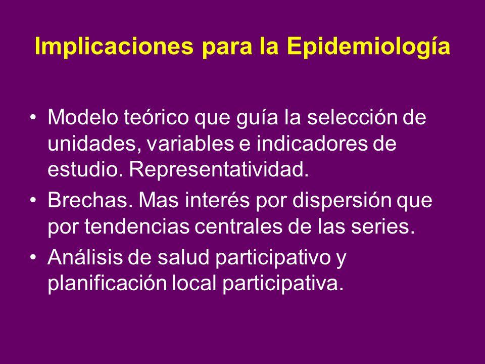Implicaciones para la Epidemiología