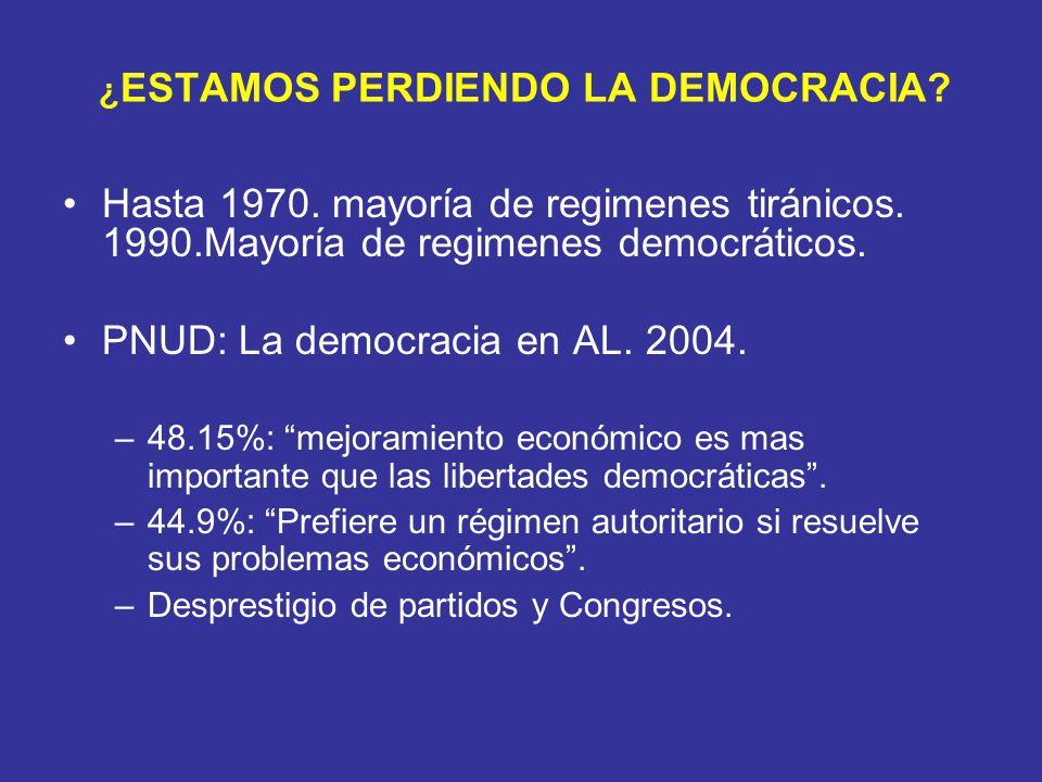¿ESTAMOS PERDIENDO LA DEMOCRACIA