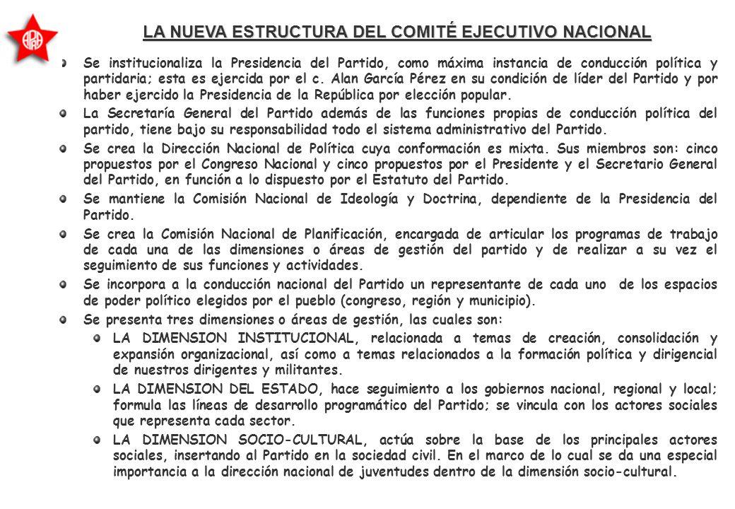 LA NUEVA ESTRUCTURA DEL COMITÉ EJECUTIVO NACIONAL
