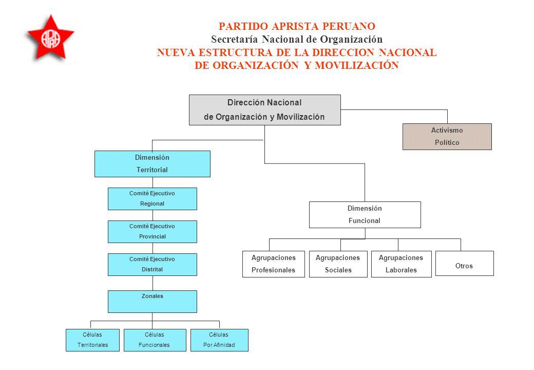 de Organización y Movilización