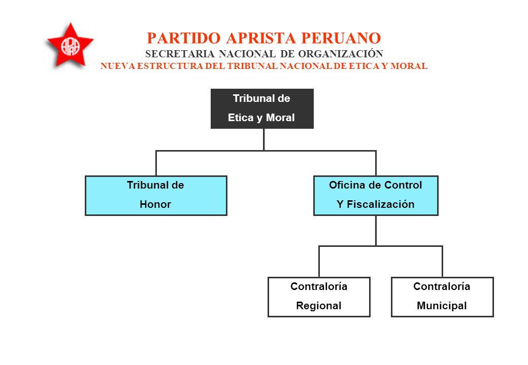 PARTIDO APRISTA PERUANO SECRETARIA NACIONAL DE ORGANIZACIÓN NUEVA ESTRUCTURA DEL TRIBUNAL NACIONAL DE ETICA Y MORAL