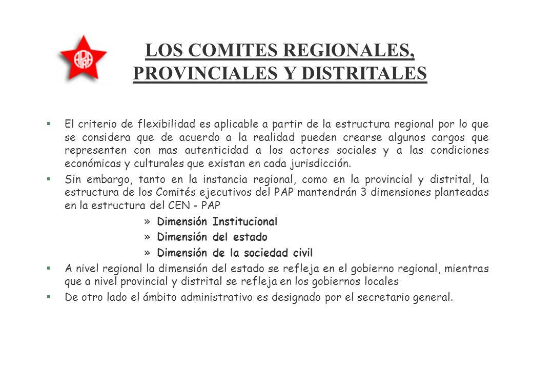 LOS COMITES REGIONALES, PROVINCIALES Y DISTRITALES