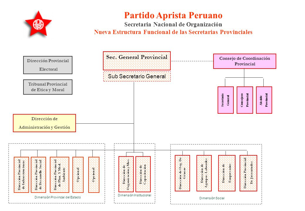 Sec. General Provincial
