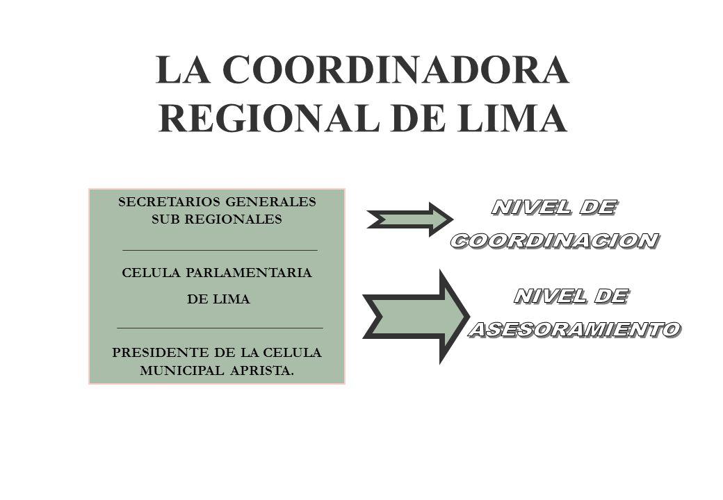 LA COORDINADORA REGIONAL DE LIMA