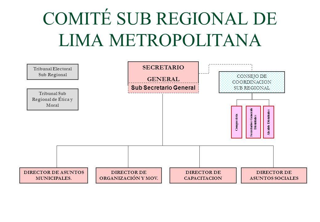 COMITÉ SUB REGIONAL DE LIMA METROPOLITANA