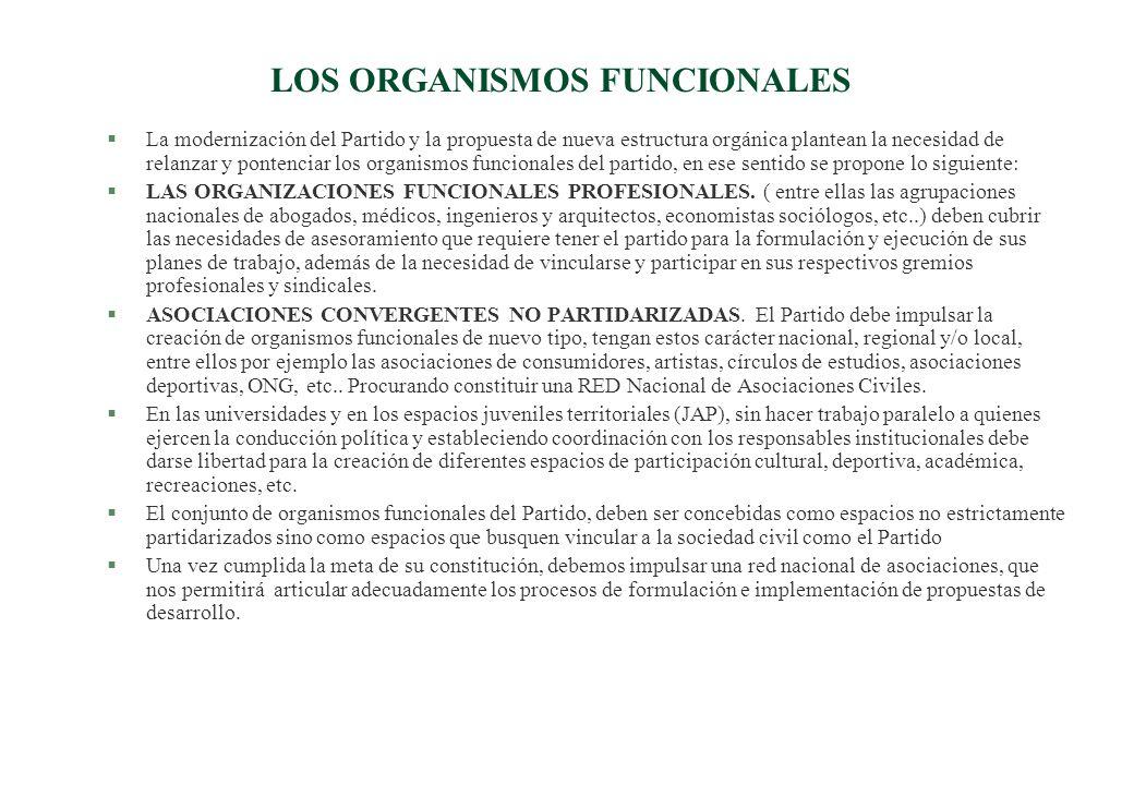 LOS ORGANISMOS FUNCIONALES