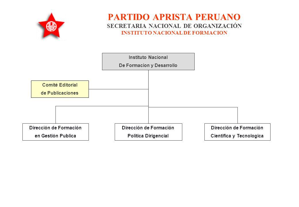 PARTIDO APRISTA PERUANO SECRETARIA NACIONAL DE ORGANIZACIÓN INSTITUTO NACIONAL DE FORMACION