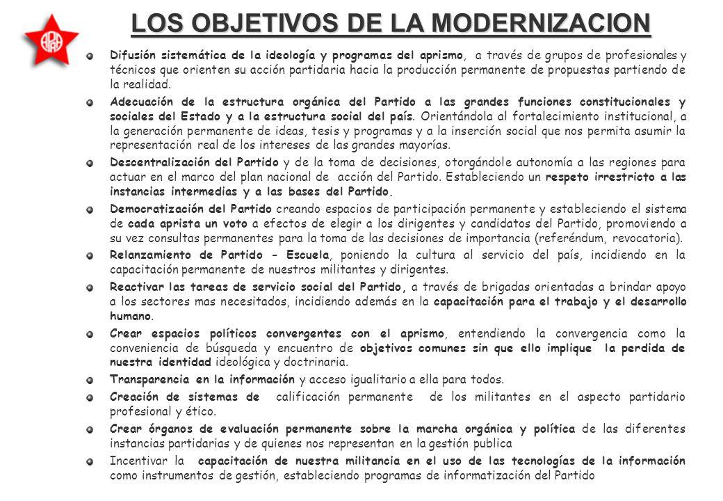 LOS OBJETIVOS DE LA MODERNIZACION