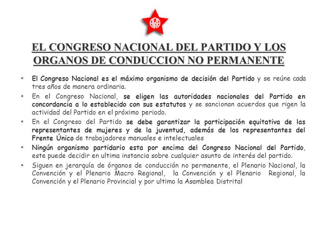 EL CONGRESO NACIONAL DEL PARTIDO Y LOS ORGANOS DE CONDUCCION NO PERMANENTE