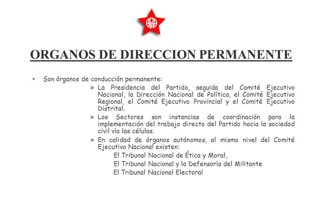 ORGANOS DE DIRECCION PERMANENTE