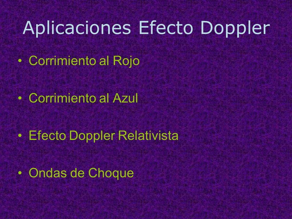 Aplicaciones Efecto Doppler
