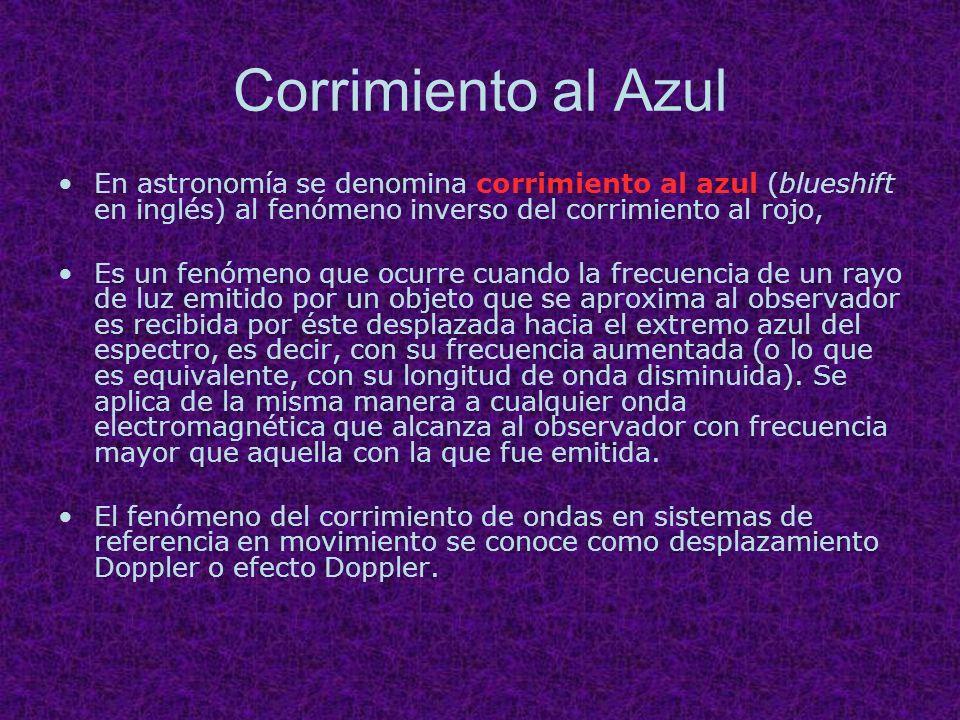 Corrimiento al Azul En astronomía se denomina corrimiento al azul (blueshift en inglés) al fenómeno inverso del corrimiento al rojo,