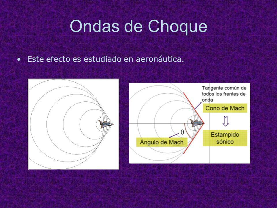 Ondas de Choque Este efecto es estudiado en aeronáutica.